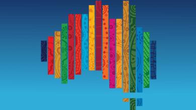 صورة التنمية المستدامة بلغة مفاهيم رأس المال